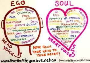 ego-soul